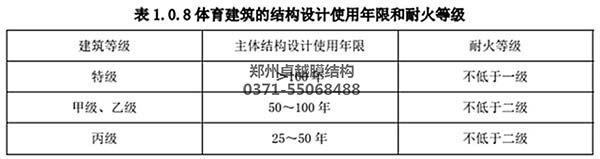 大型膜结构建筑防火等级及使用年限